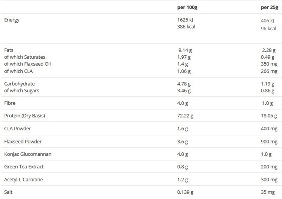 Diet Whey 2kg