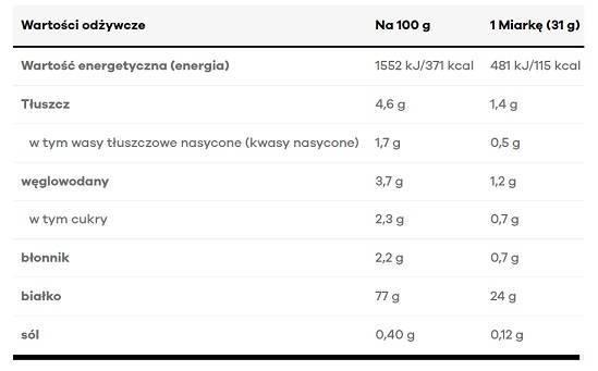 Gold Standard Whey 2,27kg