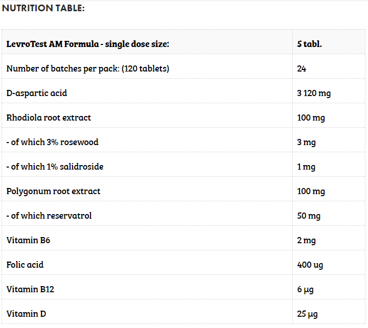 Levro Test 2x 120 Caps Two-Phase Testosterone Booster